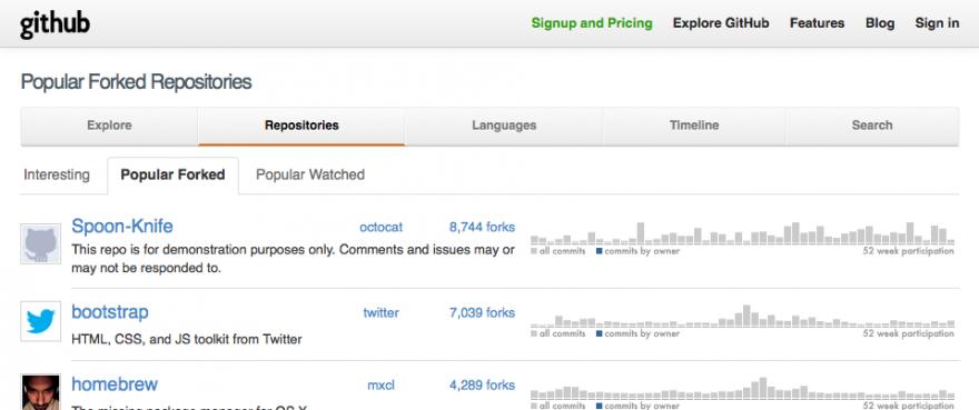 github-com-popular-forked-20120726-170456